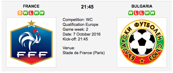 France vs. Bulgaria: World Cup 2018 Qualifying Preview