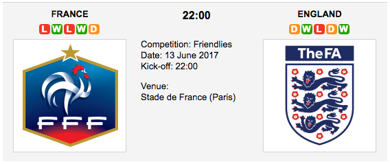 France vs. England - WORLD: Friendly International