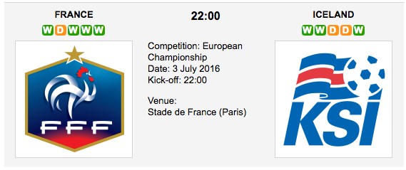 France vs Iceland - Euro 2016 Quarterfinals