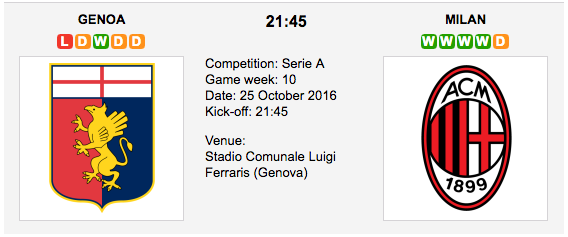 Genoa vs. Milan:Match preview - 25/10/2016 - Serie A