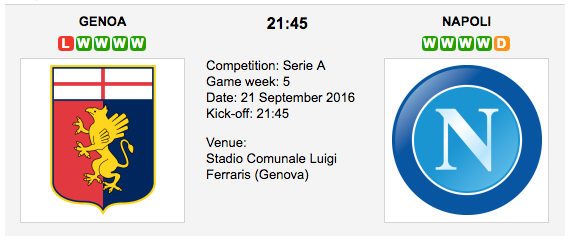Genoa vs Napoli: Serie A Preview & Tips