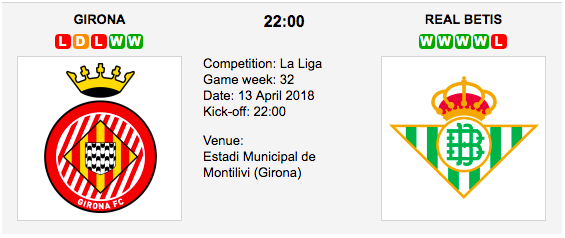 Girona vs Real Betis - Betting Preview & Tips La Liga