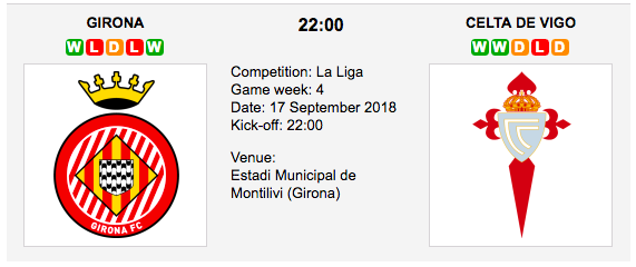 Girona vs. Celta Vigo - Betting Preview & Tips La Liga 2018/2019