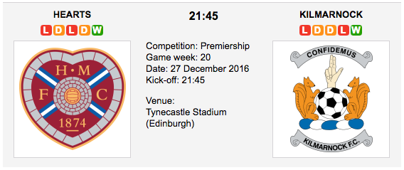 Hearts vs. Kilmarnock: Match preview - 27/12/2016 SPL