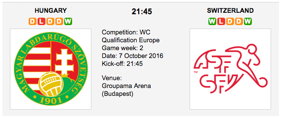 Hungary vs. Switzerland: World Cup 2018 Qualifying Preview
