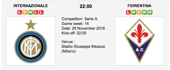 Inter Milan vs. Fiorentina: Match preview - 28/12/2016 - Serie A