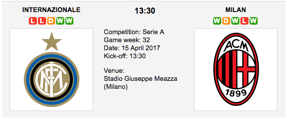 Internazionale vs. AC Milan -Betting Preview & Tips - Serie A
