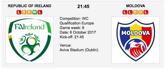 Rep. of Ireland vs Moldova - EUROPE: World Cup - Qualification - Betting Preview