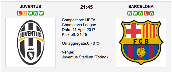 Juventus vs. Barcelona - Champions League Preview