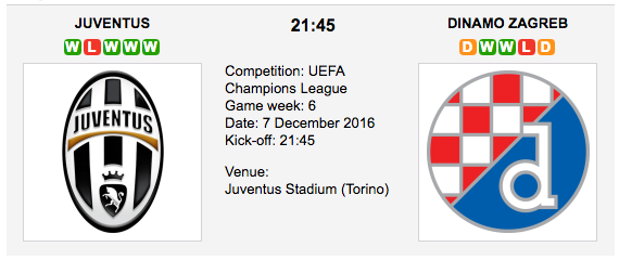 Juventus vs. Dinamo Zagreb: UCL Preview 07/12/2016