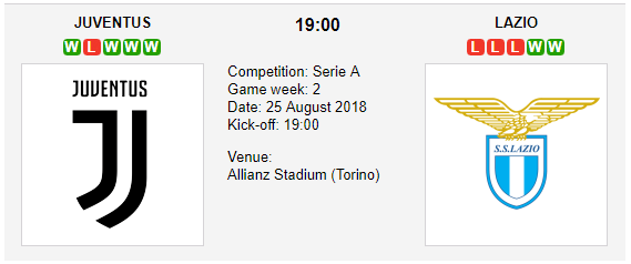 Juventus vs. Lazio - Betting Preview - Italian Serie A