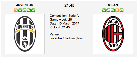 Juventus vs. AC Milan - Betting Preview & Tips - Serie A