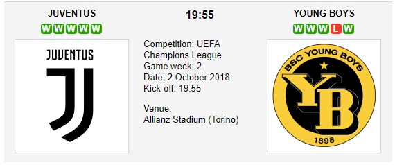 Juventus vs. Young Boys - Champions League Preview