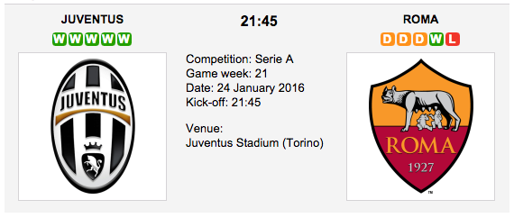 Juventus vs Roma - Serie A Preview and Prediction 2016