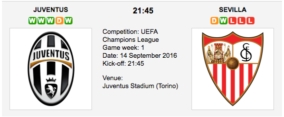 Juventus vs Sevilla: Champions League Preview