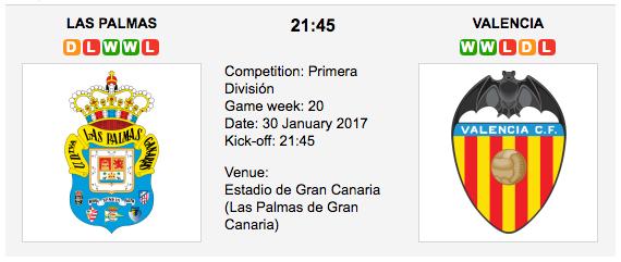 Las Palmas vs Valencia - Betting Preview & Tips La Liga