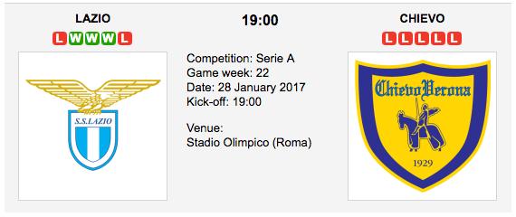Lazio vs. Chievo - Betting Preview & Tips - Serie A
