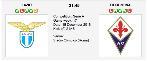 Lazio vs. Fiorentina: Match preview - 18/12/2016 - Serie A