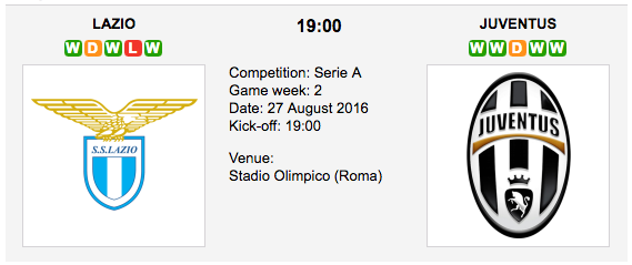 Lazio vs. Juventus: Serie A Betting Preview