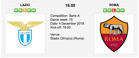 Lazio vs. Roma:Match preview - 04/12/2016 - Serie A