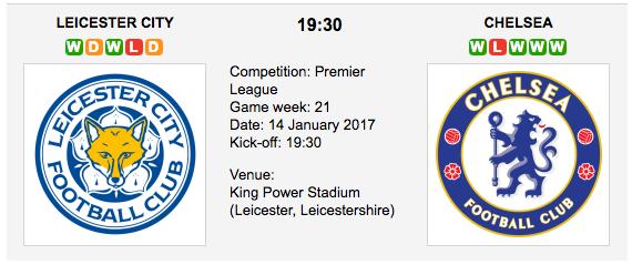 Leicester City vs. Chelsea - Premier League Preview