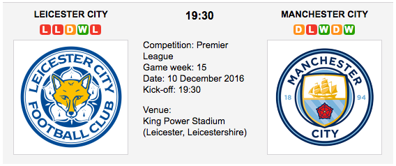 Leicester City vs. Man. City: Match preview - 10/12/2016 EPL