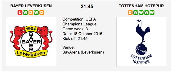Leverkusen vs. Tottenham - Champions League Preview 2016