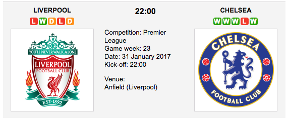 Liverpool vs. Chelsea -Premier League Preview & Tips