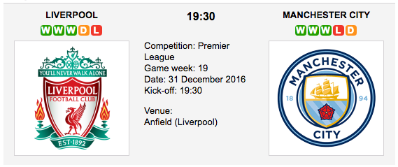Liverpool vs. Man. City: Betting preview - 31/12/2016 EPL