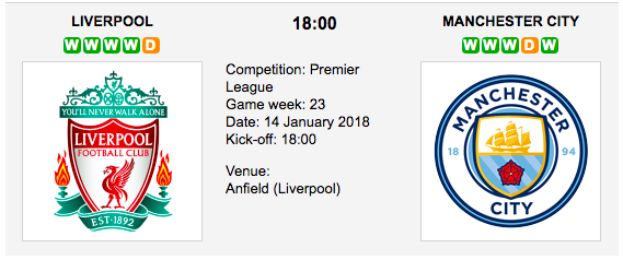 Liverpool vs. Man City - Premier League Preview & Tips