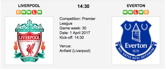 Liverpool vs Everton - Premier League Preview & Tips