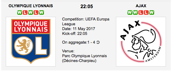 Olympique Lyon vs Ajax - Europa League Preview