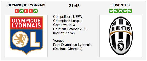 Ol. Lyon vs. Juventus - Champions League Preview 2016
