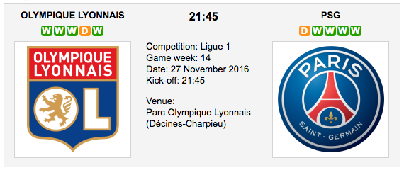Ol. Lyonnais vs. PSG: Match Preview 27/11/2016 Ligue 1