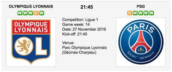 Ol. Lyonnais vs. PSG: Match Preview 27/11/2016 Ligue 1