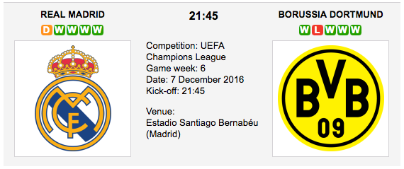 Real Madrid vs. B. Dortmund: UCL Preview 07/12/2016