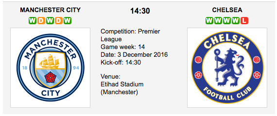 Manchester City vs. Chelsea: Match preview - 03/12/2016 EPL