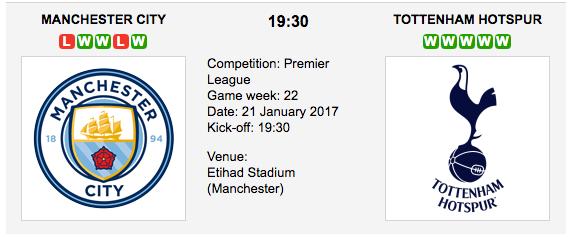 Manchester City vs. Tottenham - Premier League Preview & Tips
