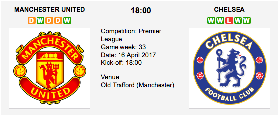 Man United vs Chelsea - Premier League Preview & Tips
