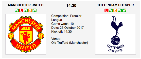 Manchester United vs. Tottenham Hotspur - Premier League Preview & Tips