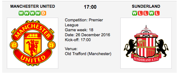 Man. United vs. Sunderland: Match preview - 26/12/2016 EPL