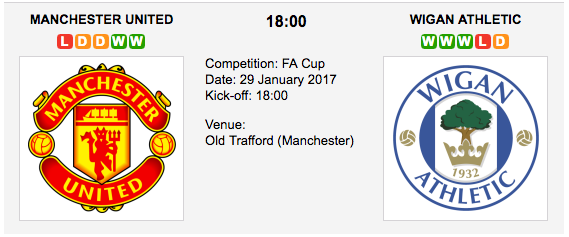 Manchester United vs Wigan Athletic - Betting Preview FA Cup