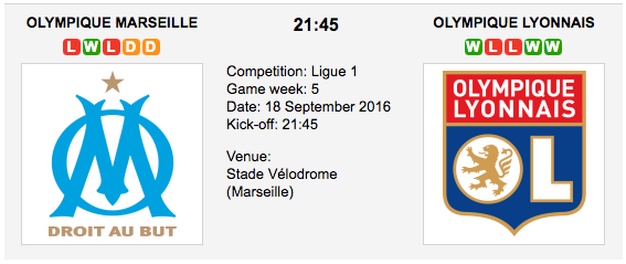 Olympique Marseille vs. Olympique Lyonnais: Preview Ligue 1 18/09/2016