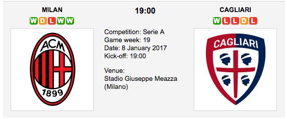 AC Milan vs. Cagliari - Betting Preview Serie A