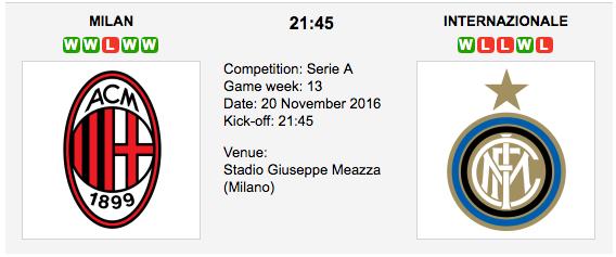 AC Milan vs Inter: Serie A Preview & Tips