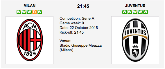 Milan vs. Juventus: Match preview - 22/10/2016 - Serie A