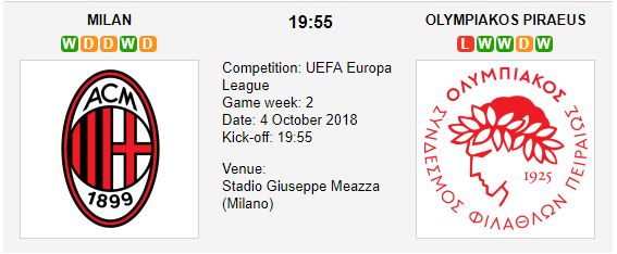AC Milan vs. Olympiakos: UEL Preview 04/10/2018