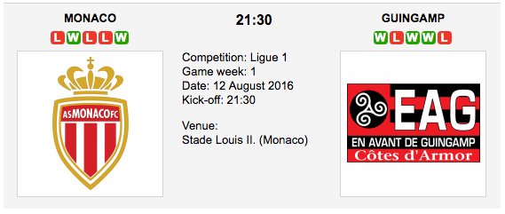 Monaco vs. Guingamp :  Ligue 1 Preview