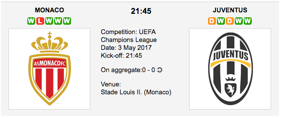 Monaco vs Juventus - Champions League Preview
