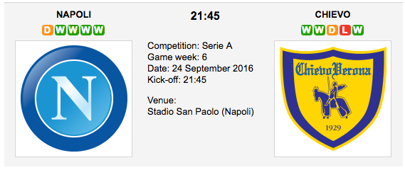 Napoli vs Chievo Verona:  Serie A Match preview - 24/09/2016